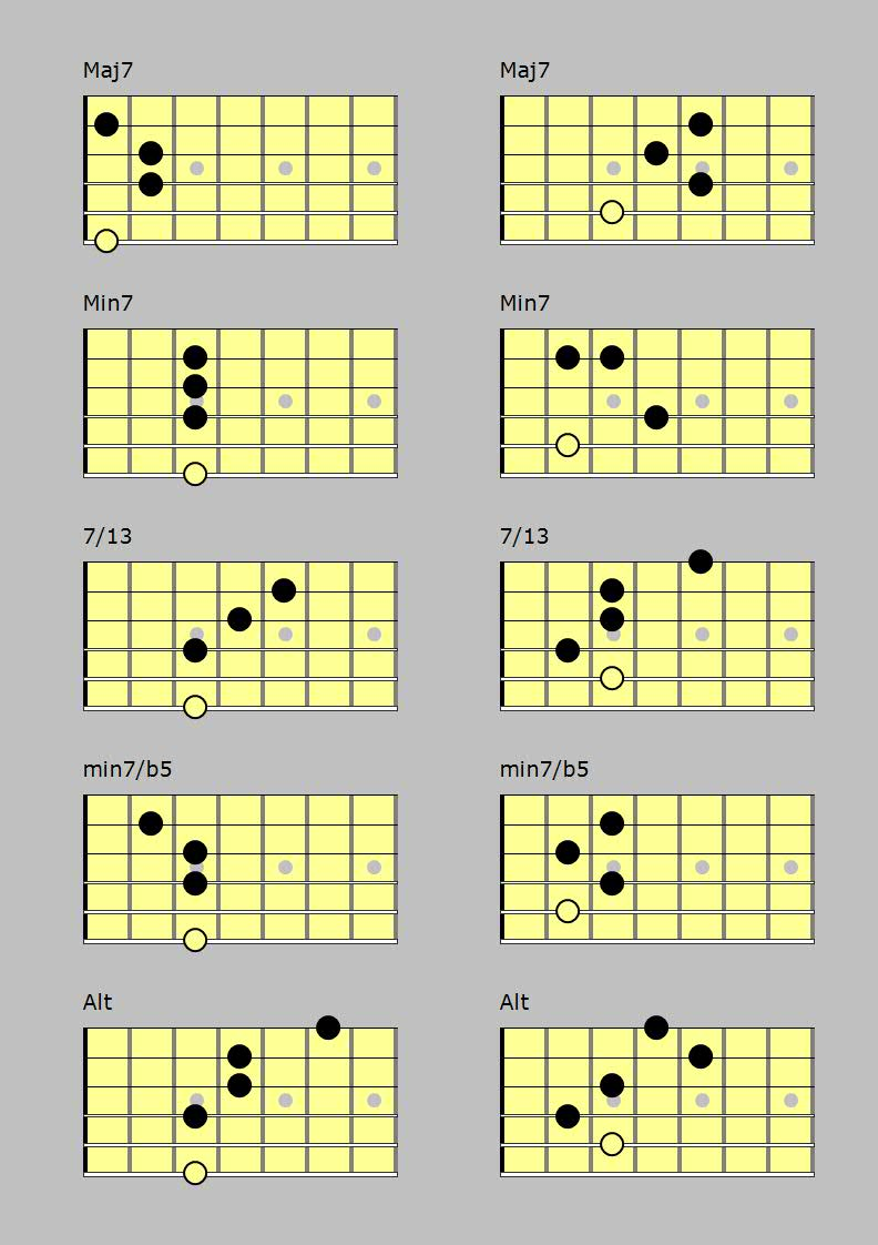 Learn how to Play Alt Chords for Guitar – FINGERSTYLE GUITAR LESSONS